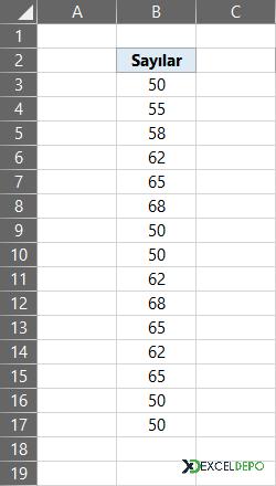 En Çok Tekrar Eden Sayıları ve Adetlerini Bulma