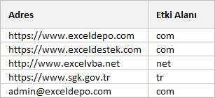 Web, e-posta adreslerinin uzantısını alma