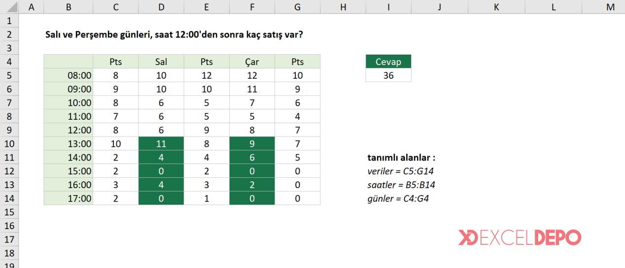 Belirtilen Tarih Ve Saat Aralığında Kaç Satış Yapılmış Excel Depo